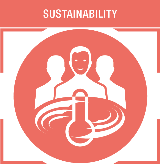 About_sustainability