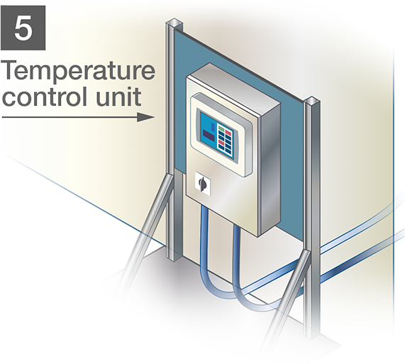 FCS Temperature Control Unit