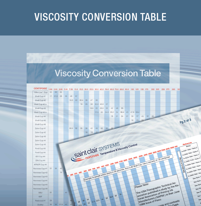 Viscosity Conversion Table